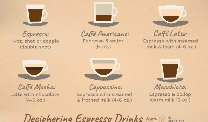 deciphering-local-coffeehouse-espresso-menu-765323_FINAL-5bd22bc1c9e77c00514f832c