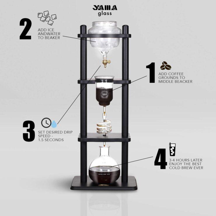 yama class drip coffee maker